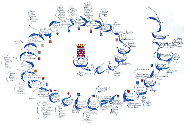 arbre-genealogique-la-rochefoucauld