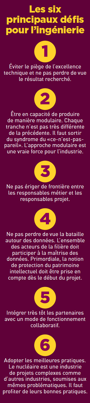 six-defis-ingenierie-nucleaire